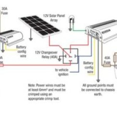 Redarc Bcdc Charger Wiring Diagram Roof Structure And Schematic Page 1706 Of 3799 Learn About Bcdc1220