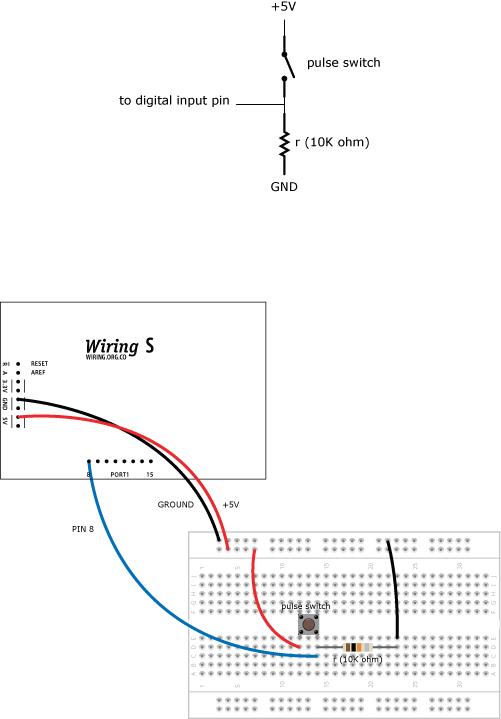 taller de arte y tecnología: Intro a arduino (entradas-inputs)