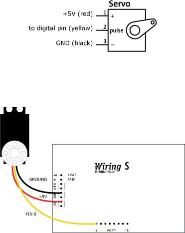 ServoMotor servo motor wiring diagram servo motor wiring diagram at crackthecode.co