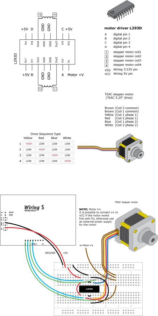 long s stepper motor wiring diagram qms process flow steppermotor learning teac motors rotate 360 degrees in 50 cycles steps for the boards v1 on board led is pin 48 15