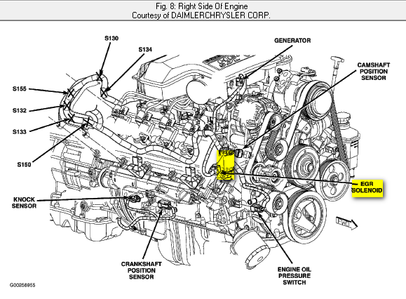 07 Ram 5.7l 02 Sensor Wiring Diagram Harness Side