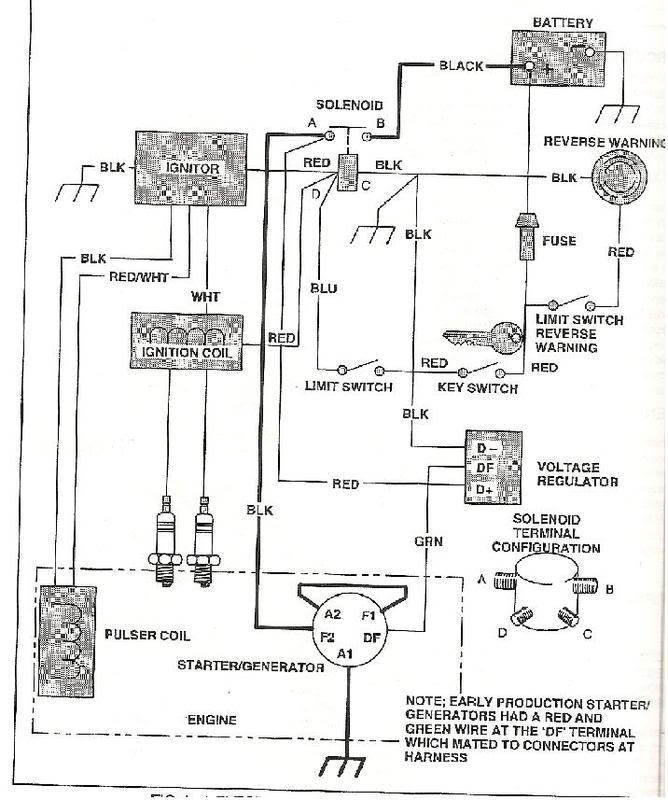 ezgo gas wiring diagram  wiring diagram diodedirect