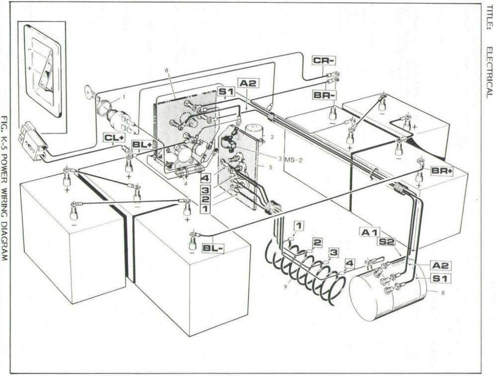 medium resolution of ez go textron wiring diagram resistor