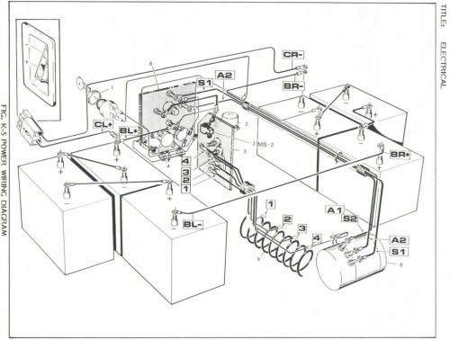 small resolution of ez go textron wiring diagram resistor