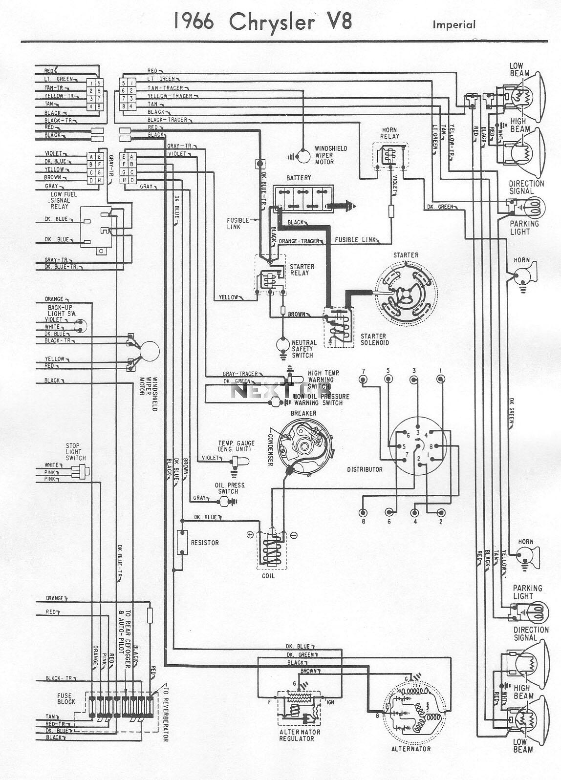 1986 Chrysler New Yorker Wiring Diagram