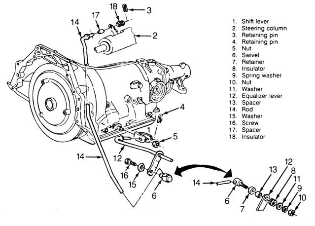 1987 700r4 Wiring Diagram