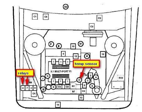 1996 Oldsmobile Cutlass Ciera Wiring Diagram