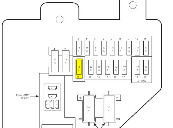 1997 Dodge Dakota Fuse Box Diagram