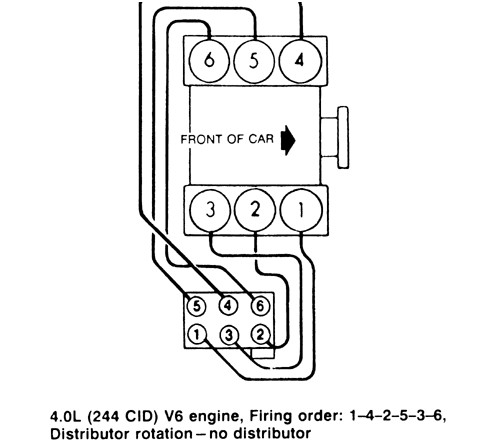 1997 Ford F150 4.2 Spark Plug Wiring Diagram
