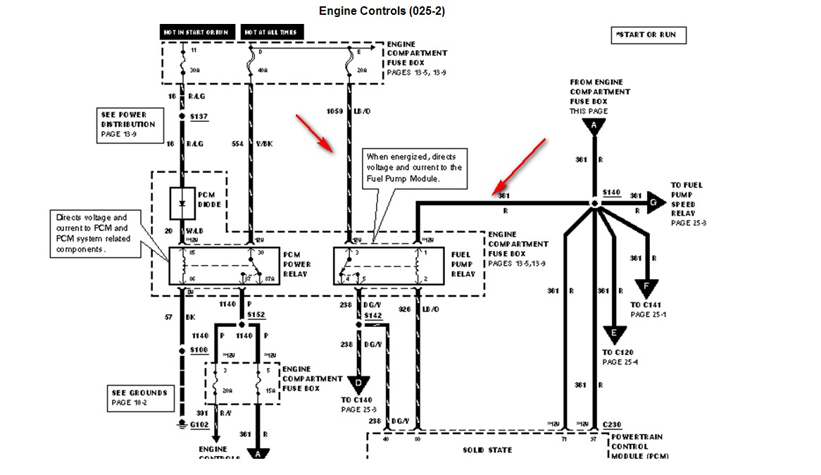 1999 Ford F53 Motorhome Chassis Wiring Diagram