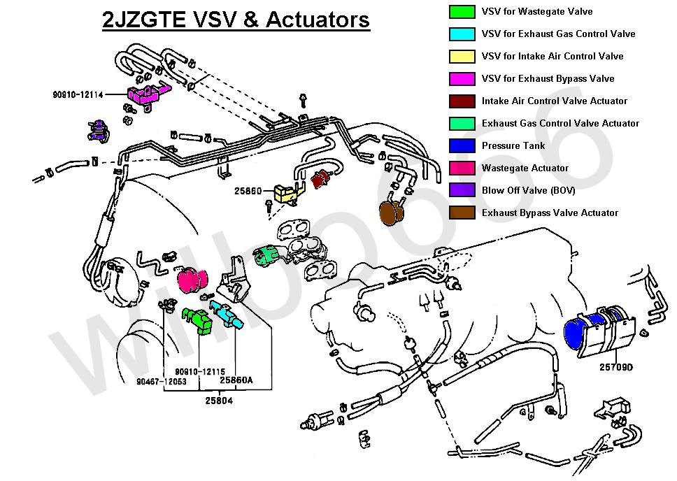 1jz Vacuum Diagram