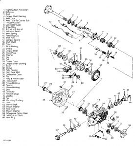 2000 Chevy Silverado Rear Differential Exploded Diagram