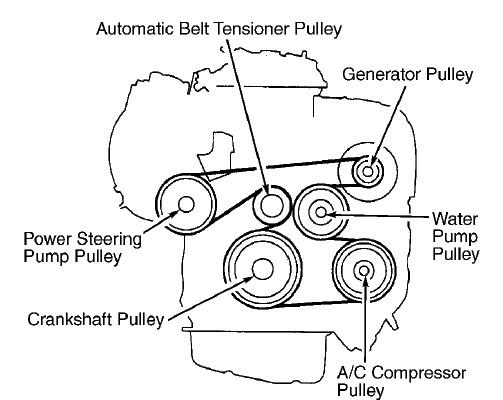 2001 Toyota Rav4 Serpentine Belt Diagram