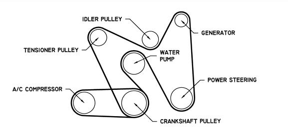2005 Gmc Envoy Serpentine Belt Diagram