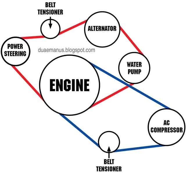 2005 Nissan Altima 2.5 Serpentine Belt Diagram