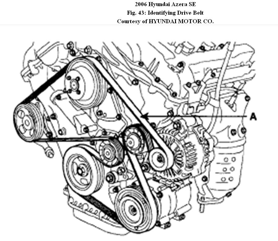 2006 Bmw 525i Serpentine Belt Diagram