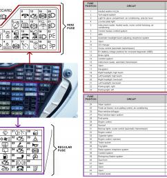 2005 jettum 2 5 fuse box diagram [ 1500 x 1238 Pixel ]