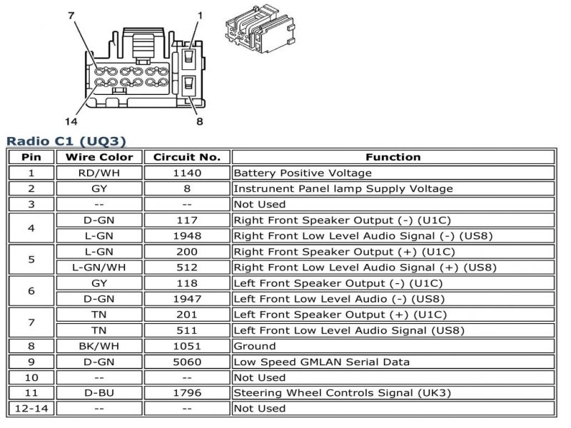 2008 Chevy Tahoe Factory Uk3 Stereo Wiring Diagram