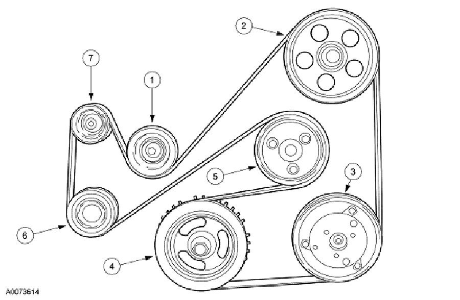 2011 Ford Fiesta Serpentine Belt Diagram