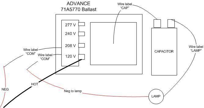 250 Watt Pulse Start Metal Halide Ballast Wiring Diagram