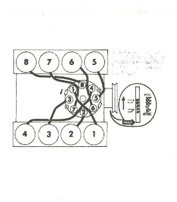 351 Cleveland Firing Order Diagram