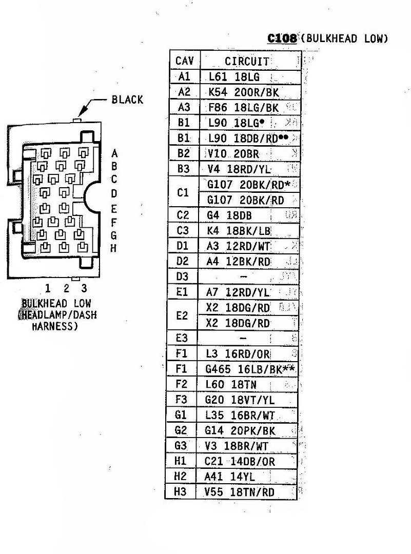 82 Jeep Cj7 Wiring Diagram