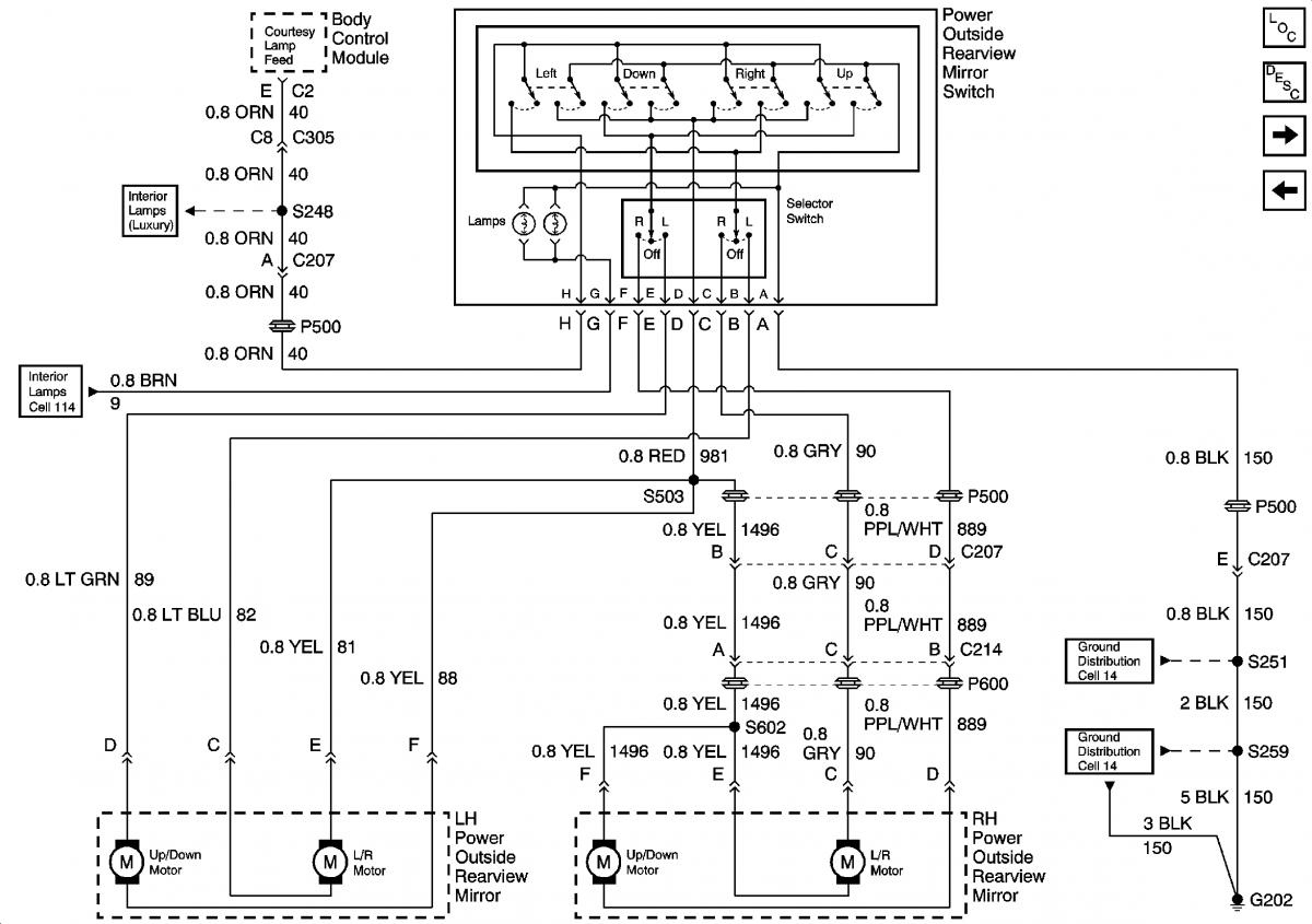 95 Rodeo Heated Mirror Wiring Diagram