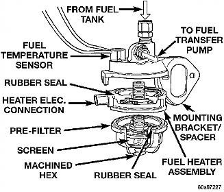 9797 Dodge Ram 2500v10 Fuelpump Wiring Diagram