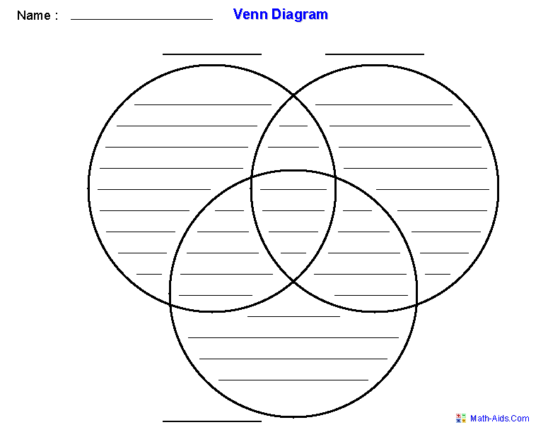 Acids And Bases Venn Diagram Answers