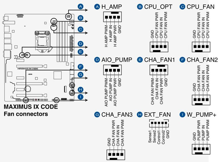 Asus Crosshair Vi Hero Complete Wiring Diagram