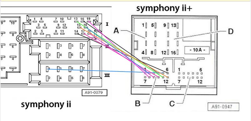 B5 A4 1.8t Symphony Radio Wiring Diagram