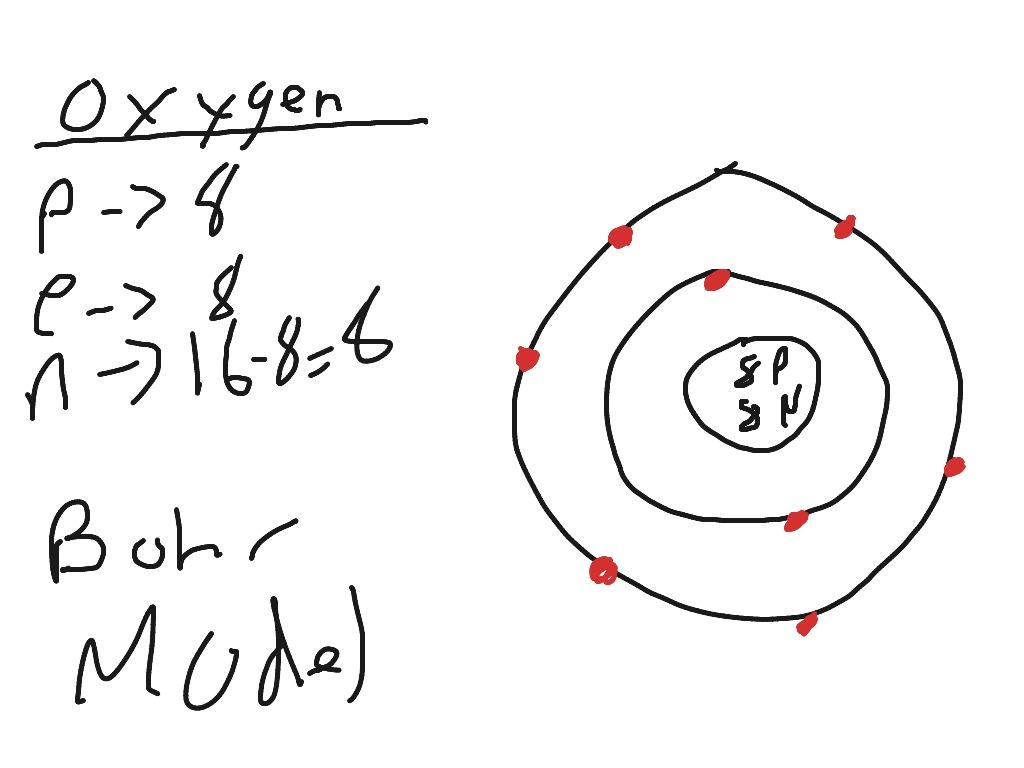 Bohr Diagram For Argon