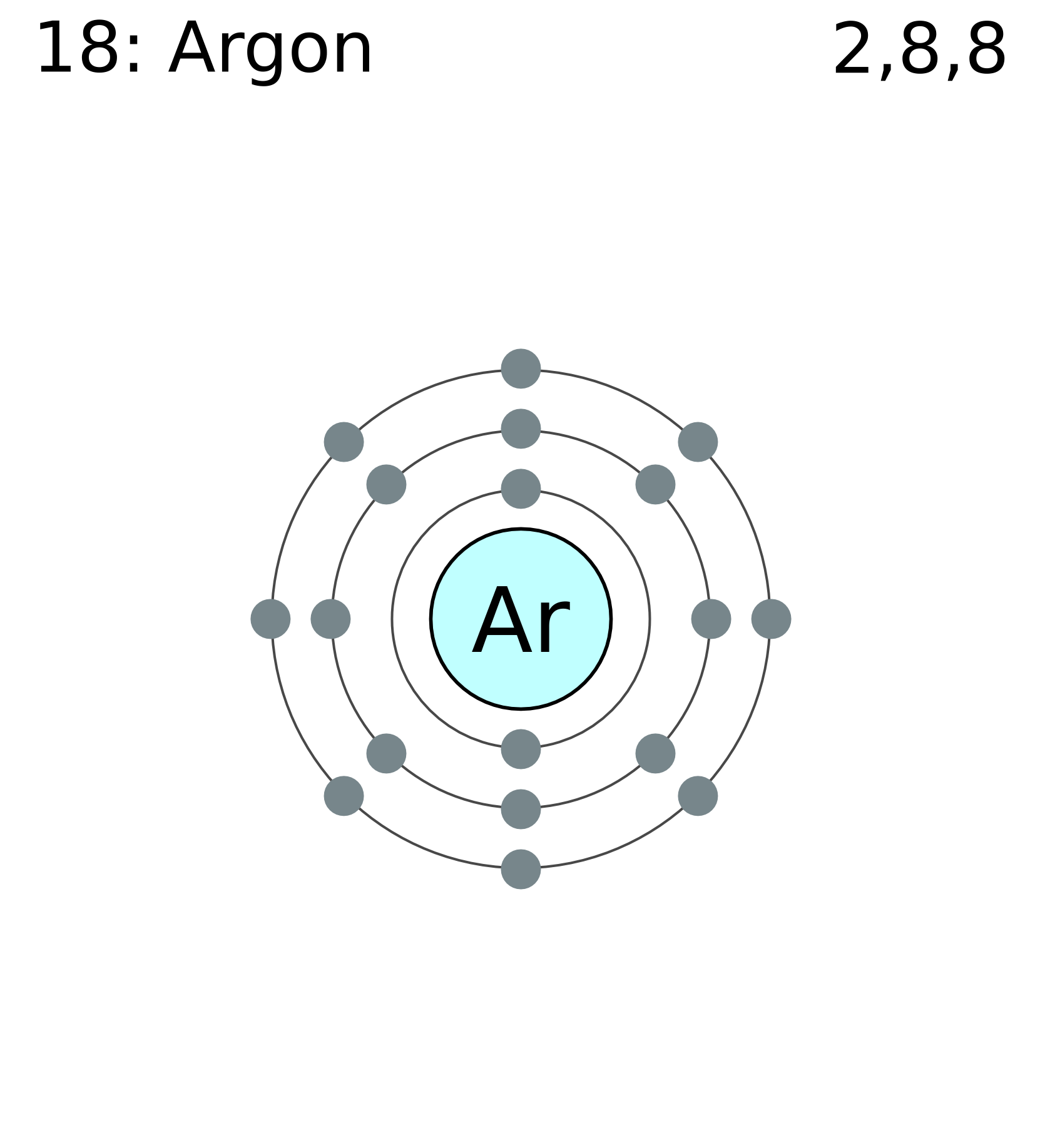 Bohr Diagram For Argon