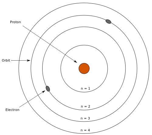 Boron Bohr Diagram