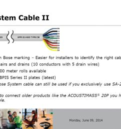 bose acoustimas audio in cable wire diagram [ 1707 x 961 Pixel ]