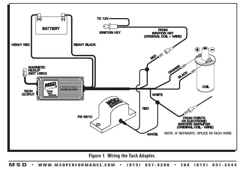 Calibre Tachometer Wiring Diagram