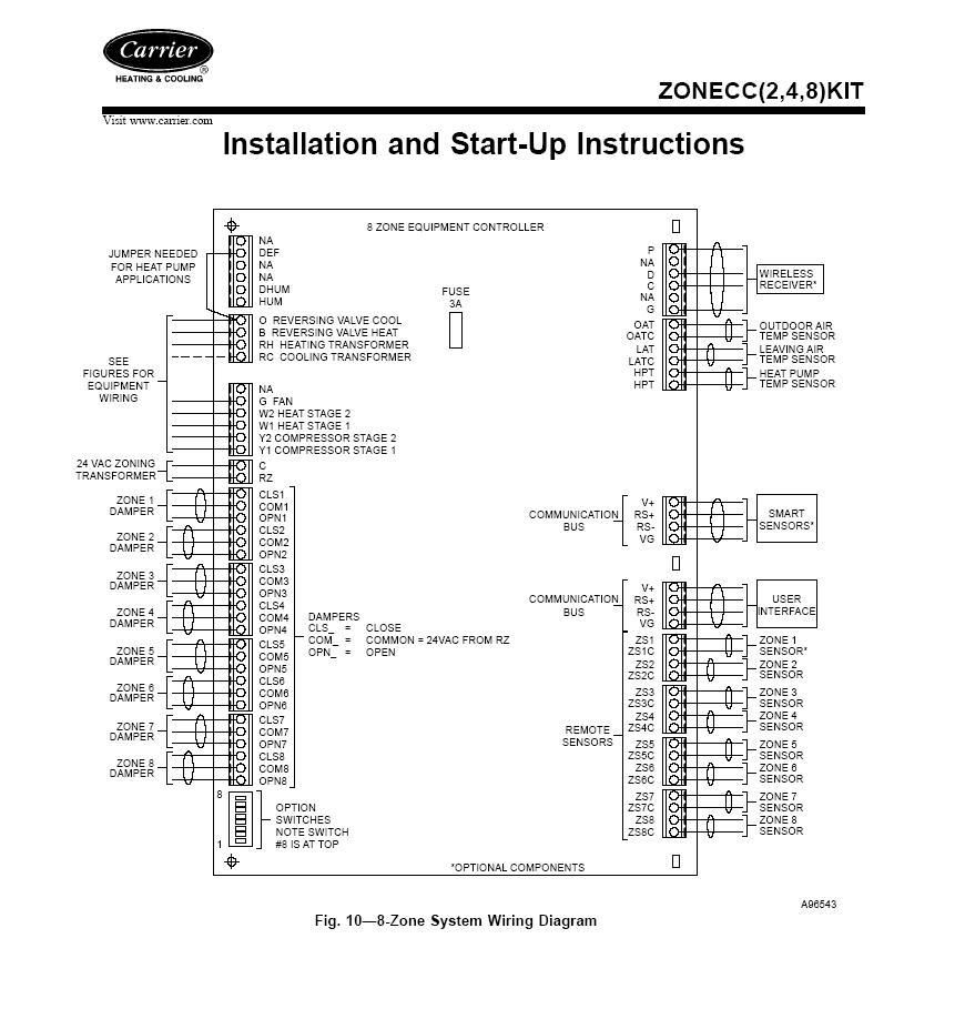 Carrier 50tc With Vfd Wiring Diagram