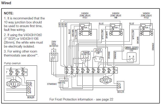 medium resolution of cf moto wiring diagram wiring diagram generalcf moto 250 wiring diagram wiring diagrams cf moto wiring