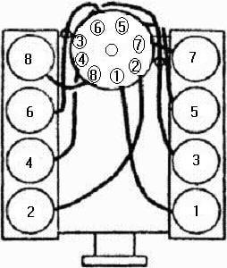 Chevy 454 Firing Order Diagram