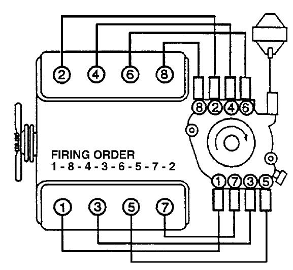Chevy 5.7 Firing Order Diagram