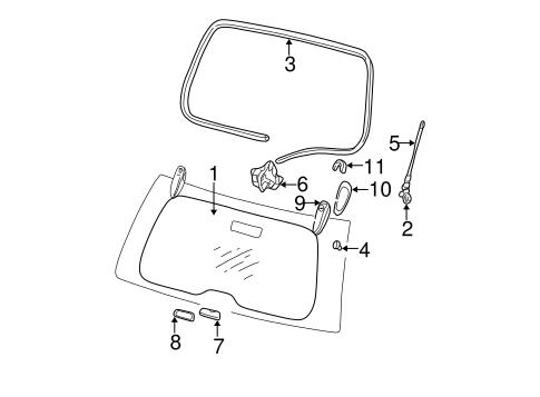 Citroen Synergie Wiring Diagram