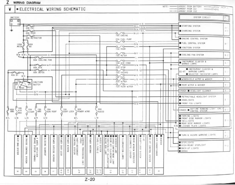 Clock Room Fuse 2006 Subaru Wiring Diagram
