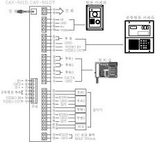 Commax Audio Intercom Wiring Diagram
