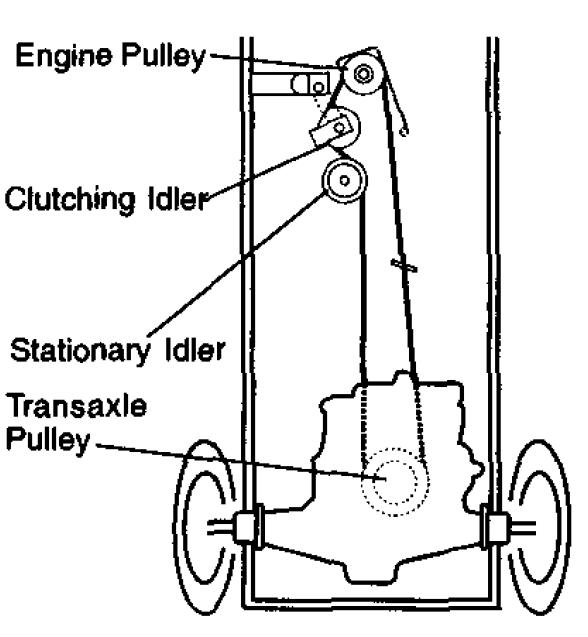 Craftsman Lt1000 Diagram