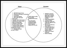 Create A Venn Diagram To Compare The Minoans And Mycenaeans