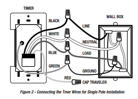 Defiant Timer Switch Wiring