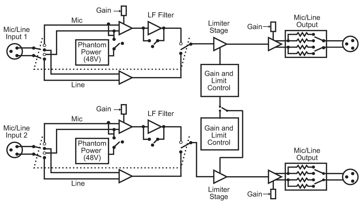 Deh-p6800mp Wiring Diagram