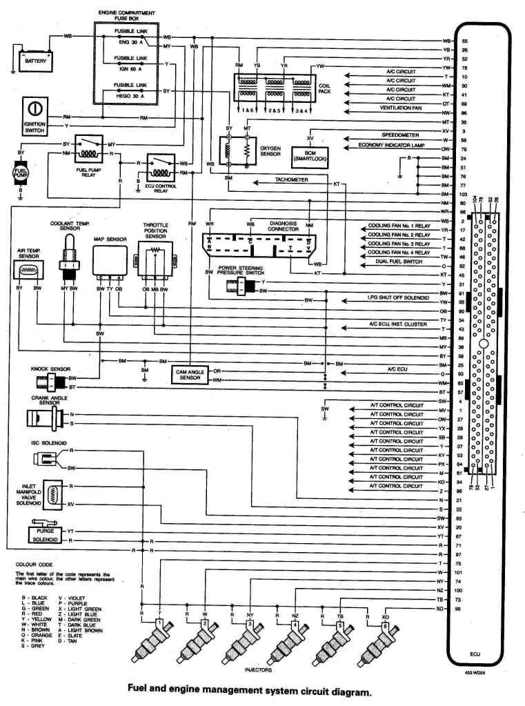 Ef Falcon Wiring Diagram
