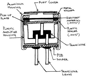 Electret Microphone Cartridge Wiring Diagram