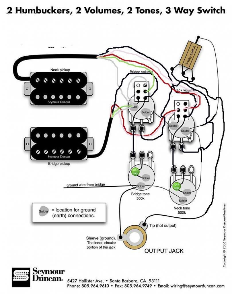 Epiphone Slash Les Paul Wiring Diagram